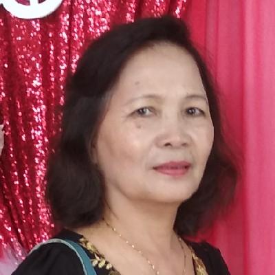 Kim Cuc